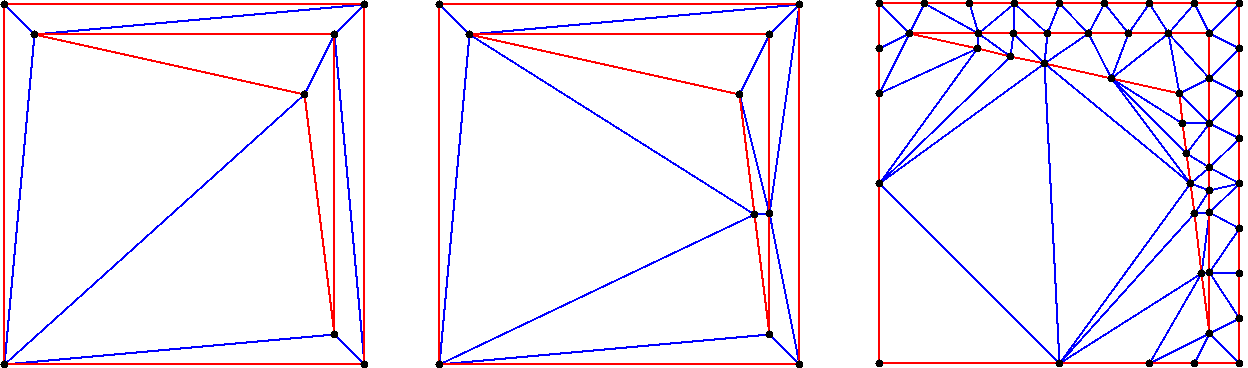 CGAL 4 14 - 2D Conforming Triangulations and Meshes: User Manual